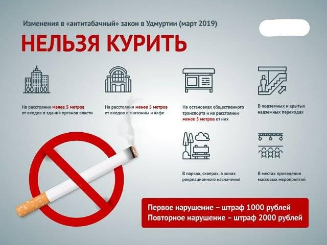Коап о курении – статьи, штрафы и санкции