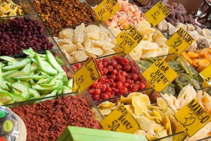 Цены в турции в 2021 году: одежда, продукты, сувениры, бензин