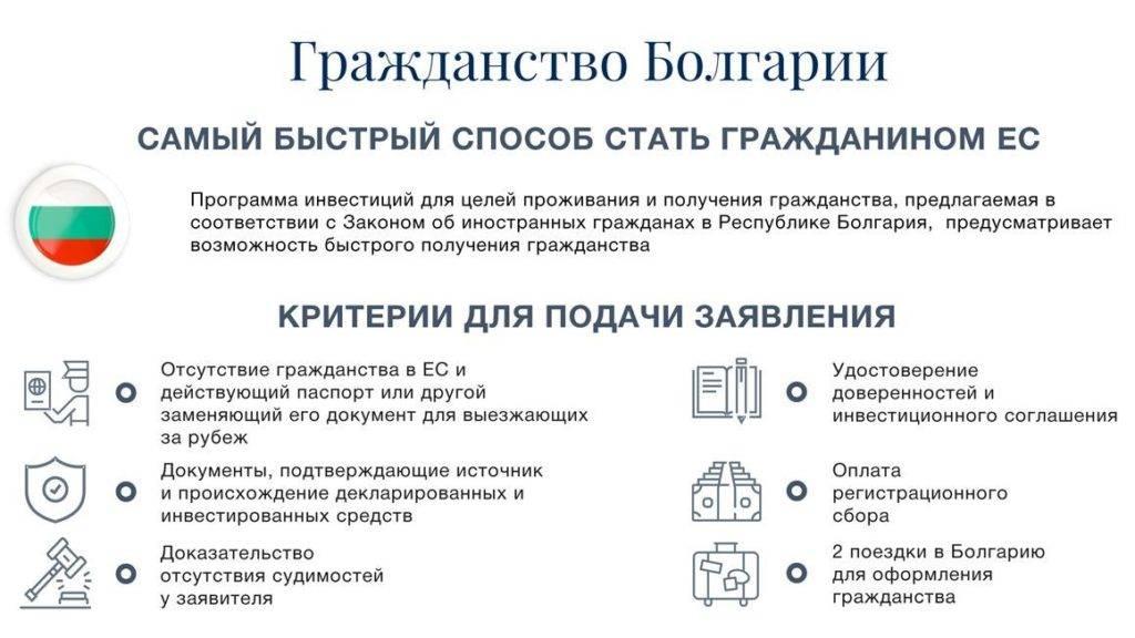 Как получить внж в венгрии гражданину россии в 2021 году: оформление, документы, порядок