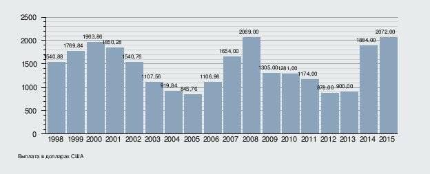 Условия жизни на аляске и особенности переезда из россии на пмж в 2020 году