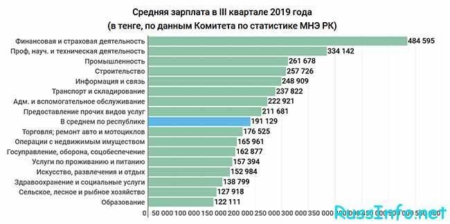Преимущества и недостатки жизни русских мигрантов в черногории в 2019 году