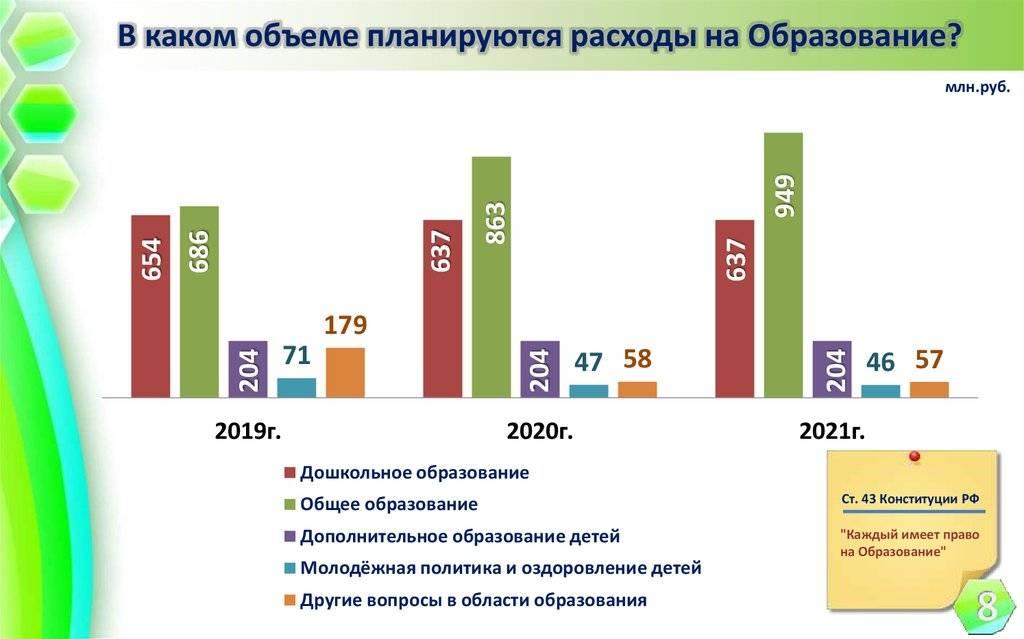 Русские школы в турции: преимущества, особенности и стоимость обучения | стиль жизни на weproject