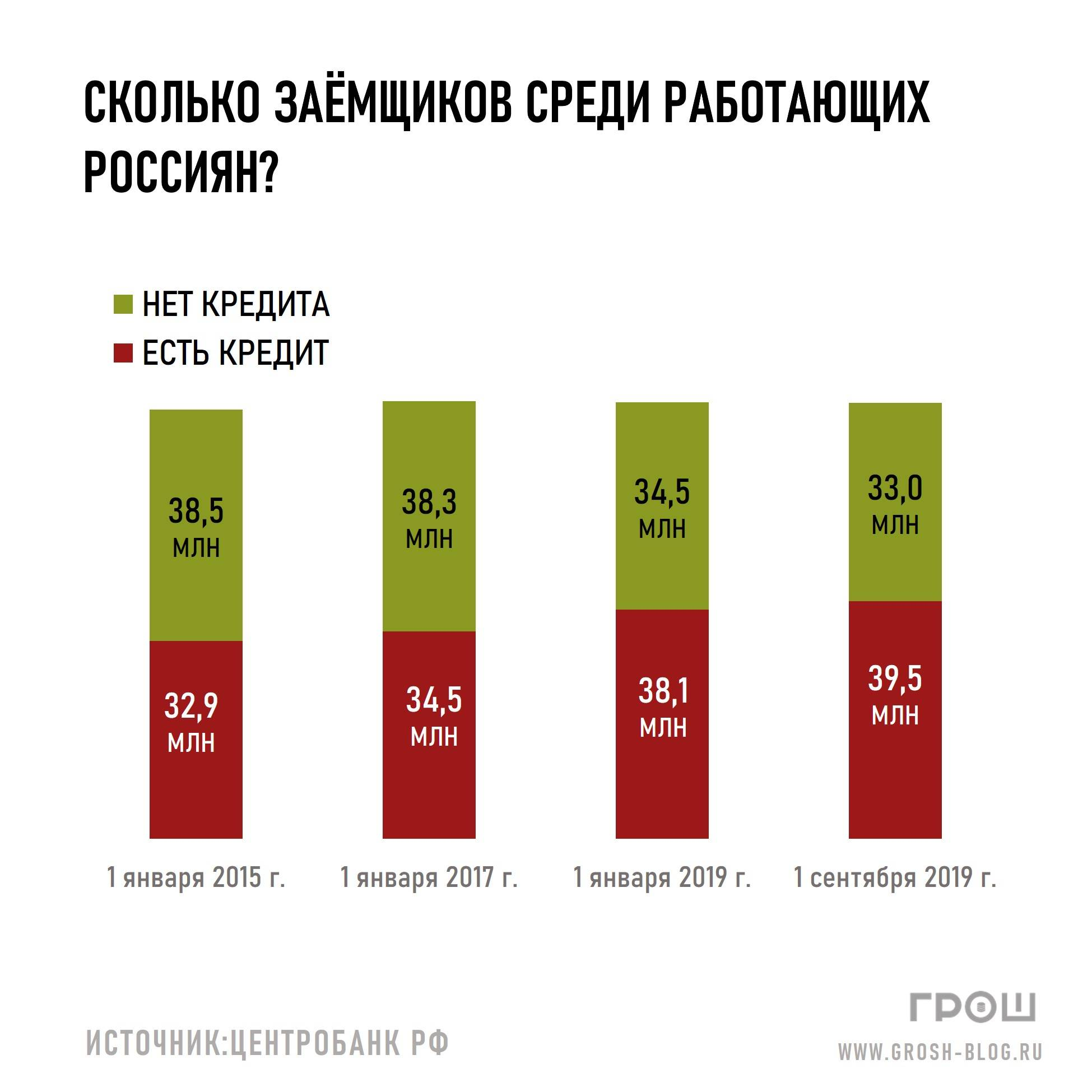 Виза в сша для россиян в 2021 году