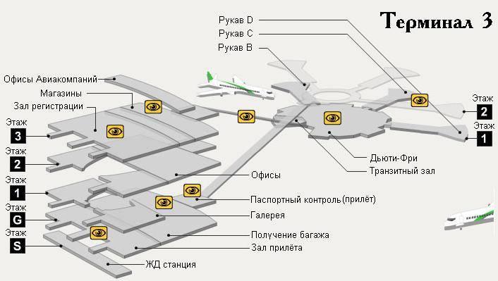 Аэропорт барселоны эль прат: схема терминалов, табло прилета и вылета, отели и аренда авто.