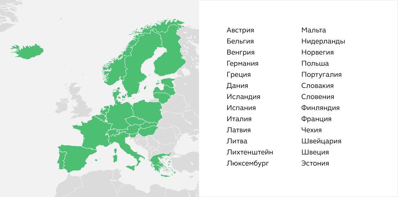 Работа за границей: список стран, куда могут поехать россияне – reconomica — истории из жизни реальных людей