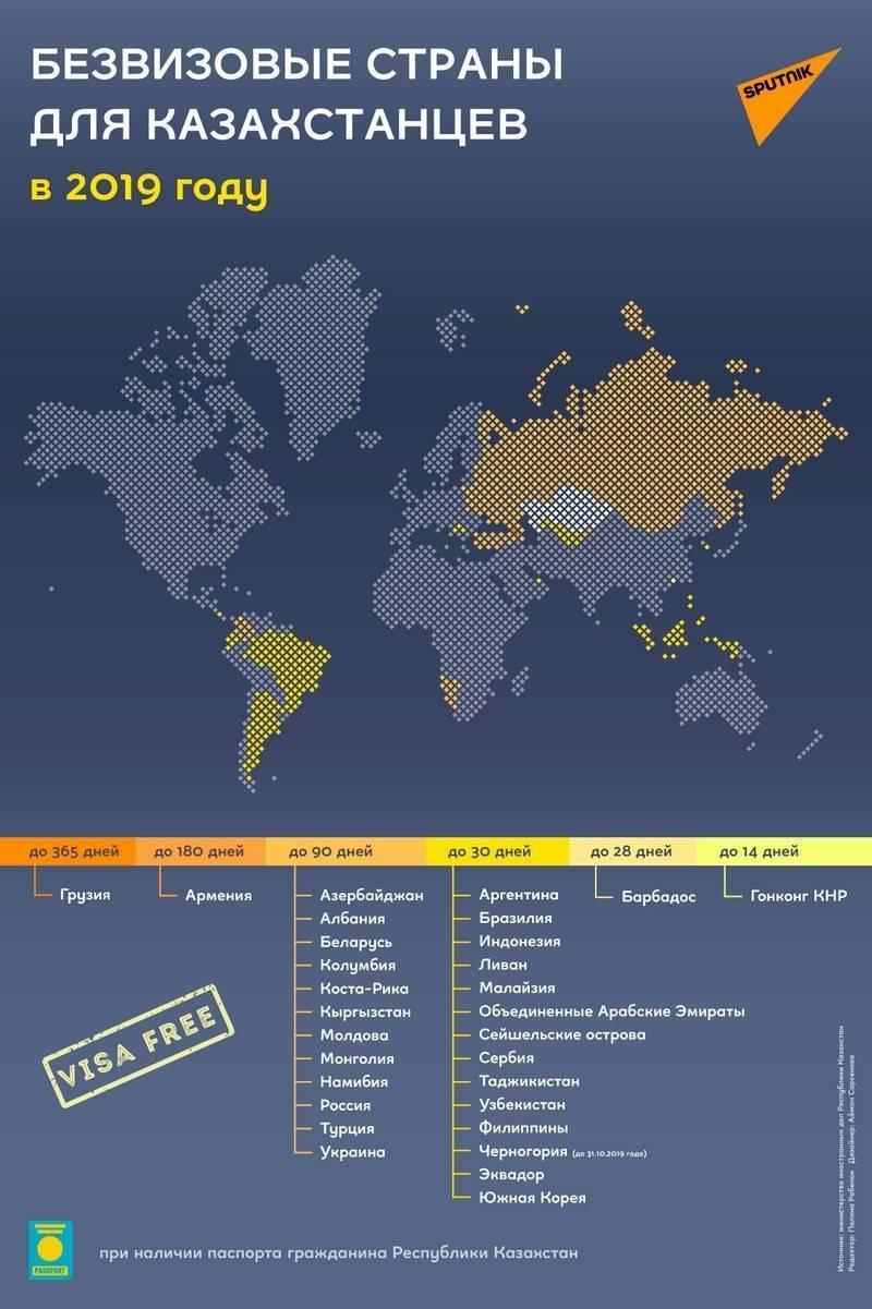 Виза в южную корею: документы и порядок получения. инструкция