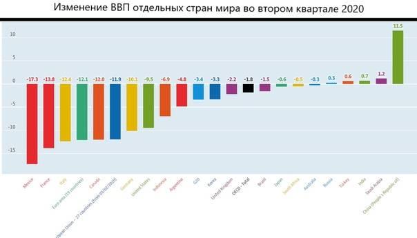 Курсовая работа: экономический рост южной кореи - bestreferat.ru