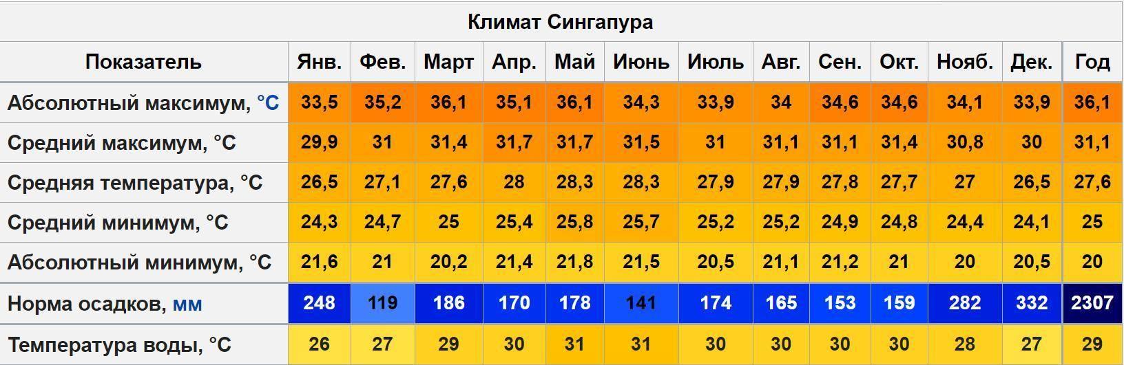 Эгейское побережье турции: список и карта лучших курортов, фото побережья, особенности климата