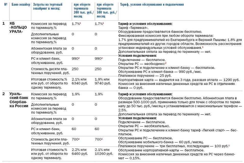Какие услуги предоставляет польский банк пекао для иностранцев и чем удобен pekao24?
