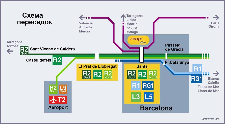 Поездка из жироны (аэропорта или города) до барселоны (аэропорта эль прат или города) — пособие для туриста