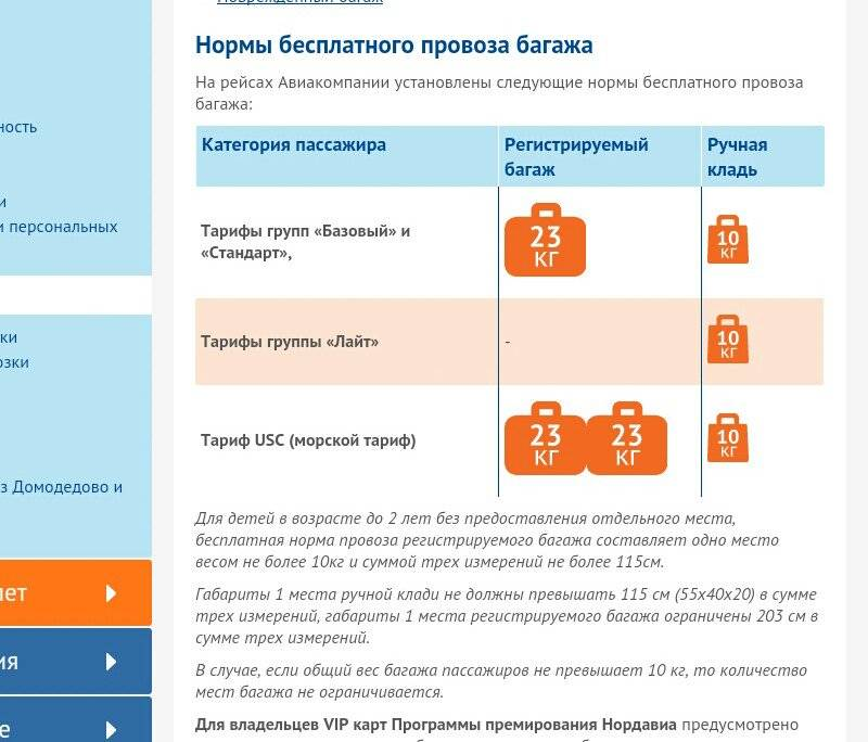 Нормы ввоза товаров в беларусь из польши: 500 евро и 25 кг