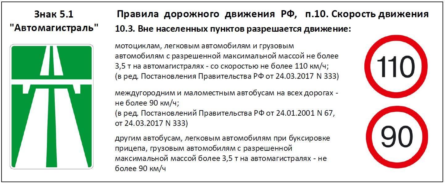 Штрафы за нарушение пдд в европейских странах-2  |  grand voyage штрафы за нарушение пдд в европейских странах-2