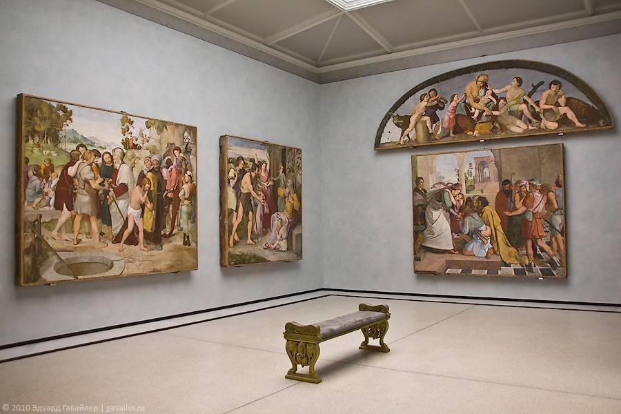 Топ-15 музеев и арт-центров берлина • artandhouses