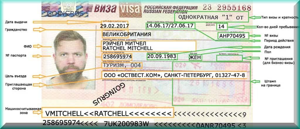 Макао для россиян — виза не нужна для поездок до 30 дней включительно