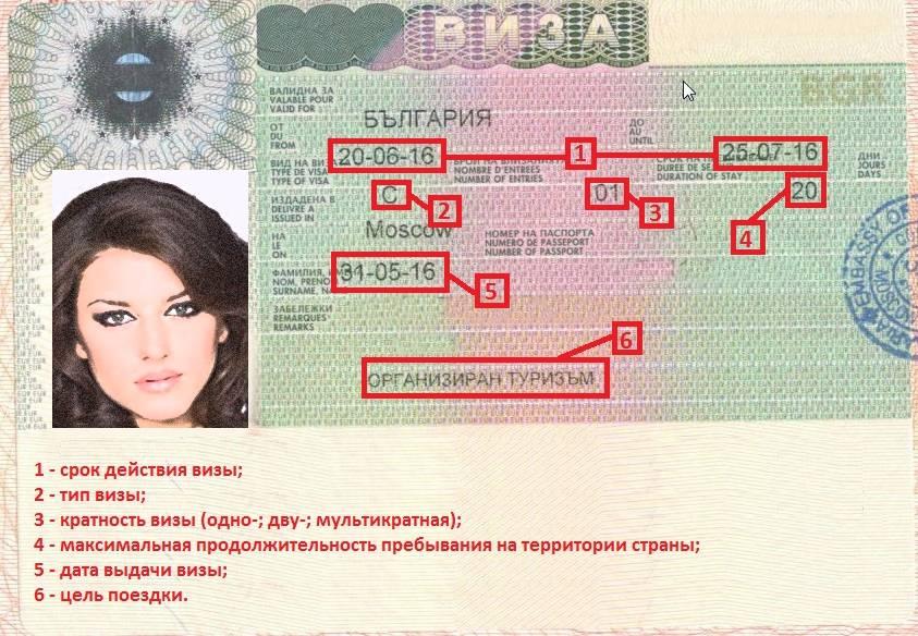 Виза в болгарию для россиян в 2021 году