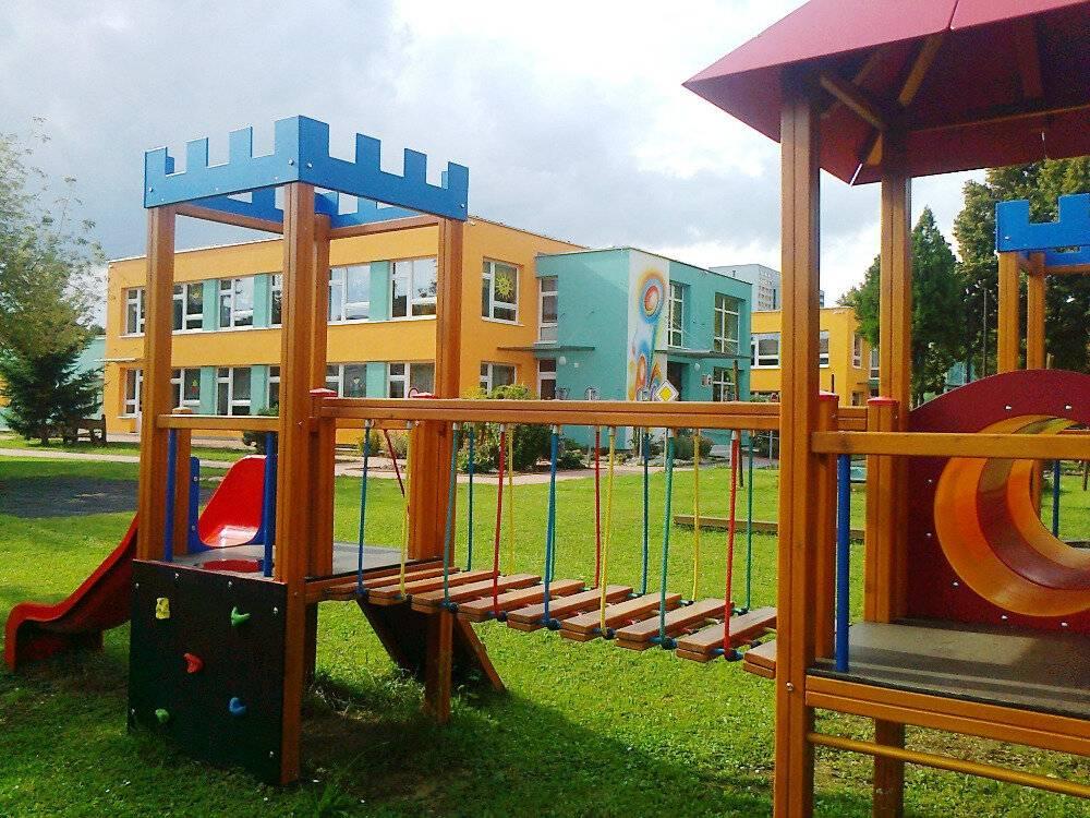 Система образования в германии: от детского сада до университета – мигранту мир