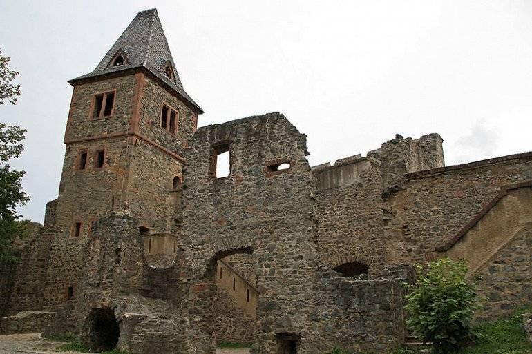 Призрак замка франкенштейн