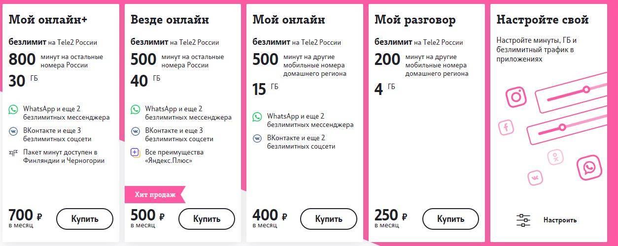 Мобильный оператор t-mobile в польше – выбираем тарифы, запоминаем полезные коды