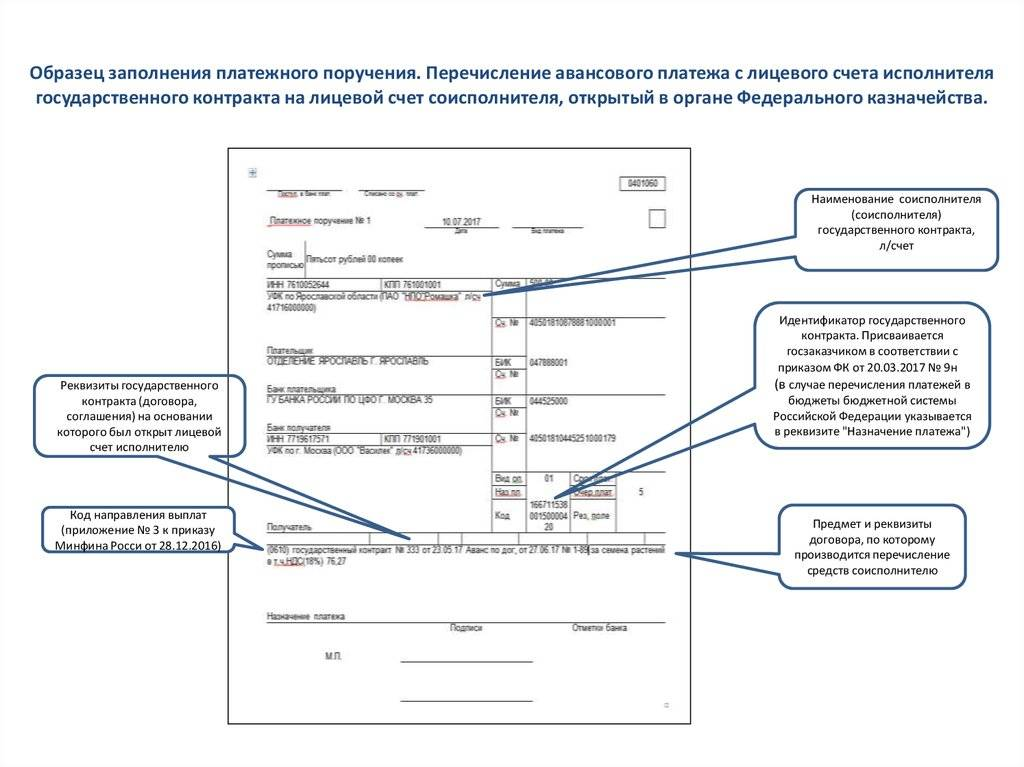 Открытие счета в иностранном банке для физических и юридических лиц | law&trust international