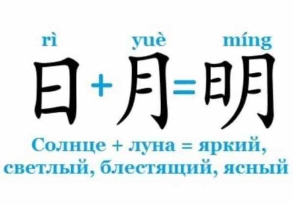 Как выучить китайский, если вы реалист
