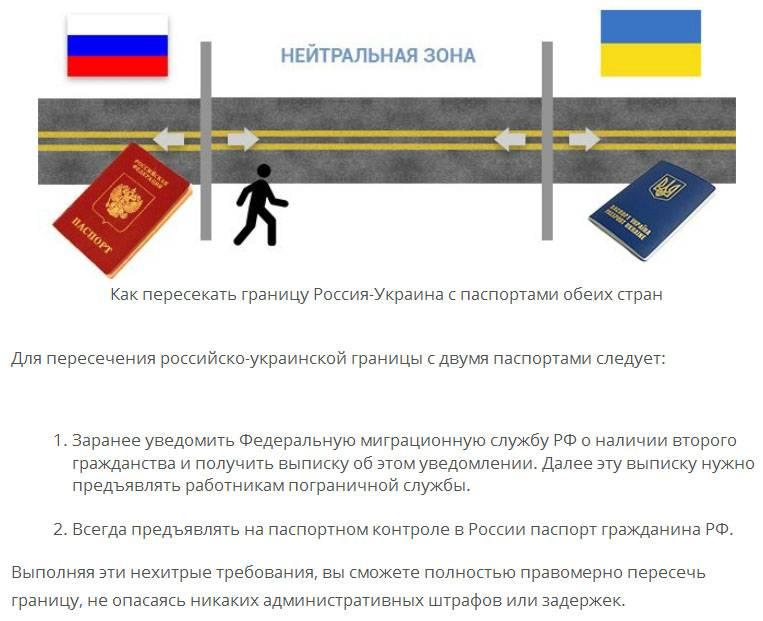 Пересечение польской границы по рабочей визе: учимся проезжать без проблем