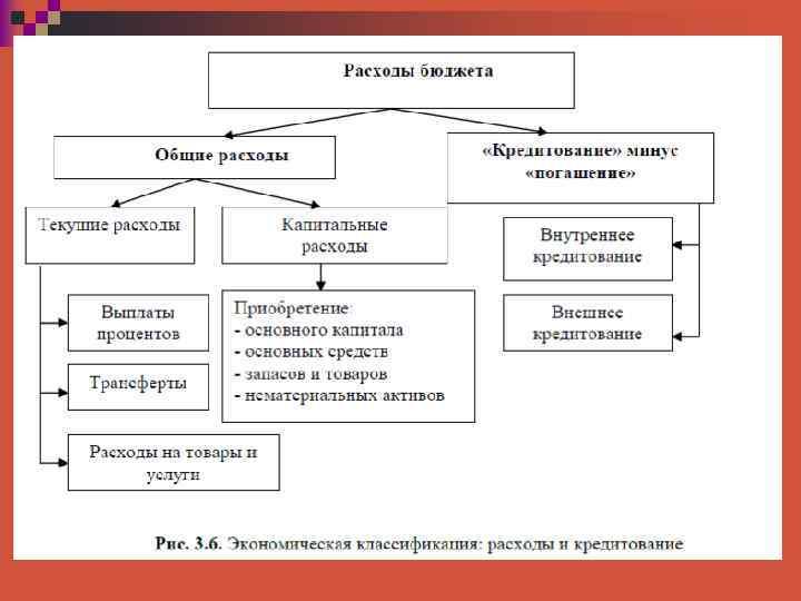 Бюджет россии на 2021 год в цифрах – изучаем бухгалтерию государства