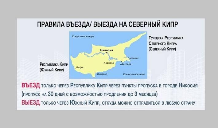 Эмиграция на кипр