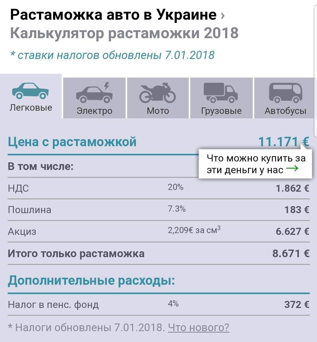 Сколько стоит растаможка авто из германии?
