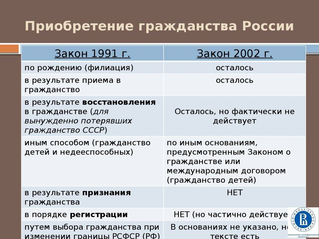Работа и гражданство во франции | immigration-online.ru