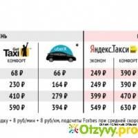 Какие машины подходят для работы в яндекс такси