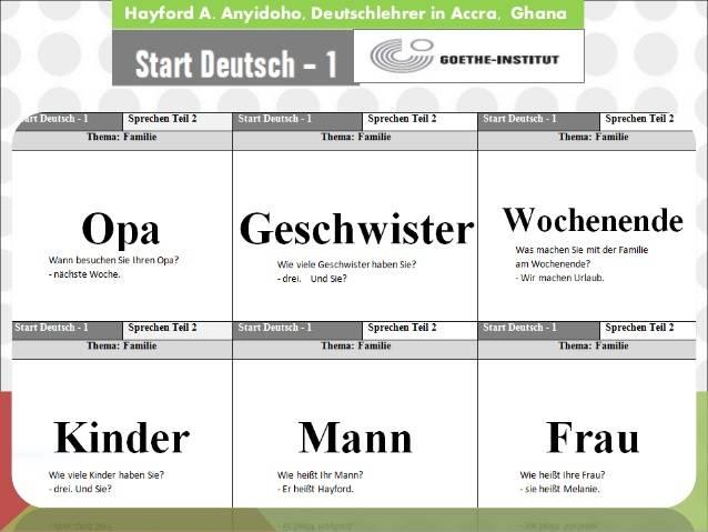 Тесты по немецкому языку