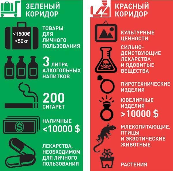 Что можно ввозить в россию из эстонии в 2021 году - sameчас