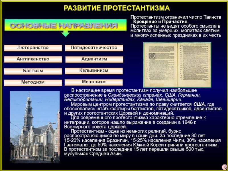 Православие в сша