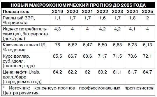 Плюсы и минусы жизни в турции для русских