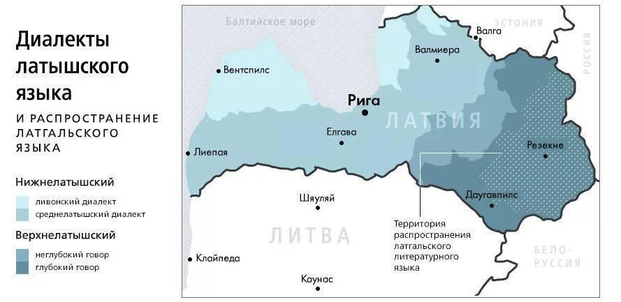 Особенности латышского языка