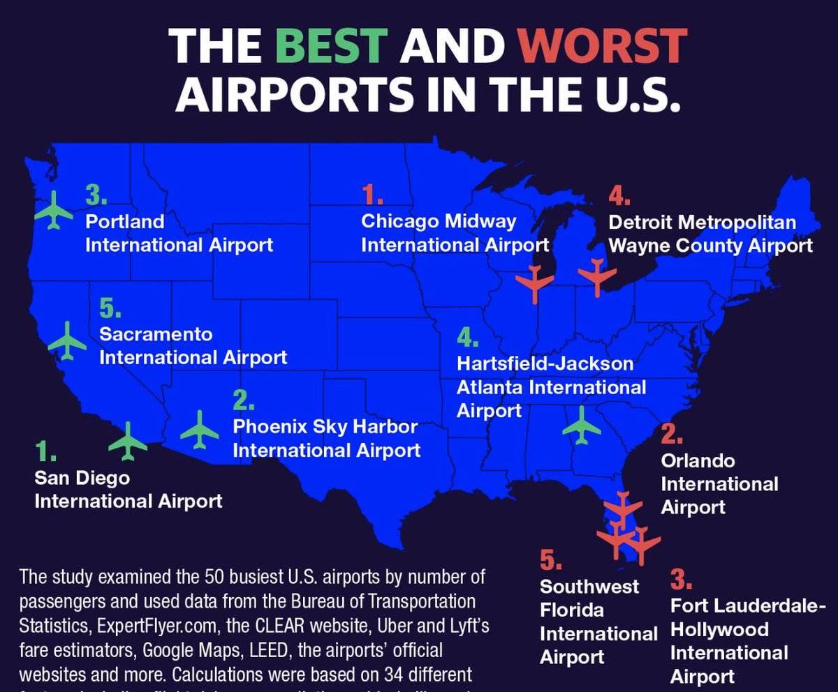 Самый большой аэропорт в мире, европе и россии