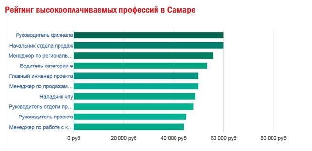 Образование в болгарии для русских и украинцев 2021 году — все о визах и эмиграции