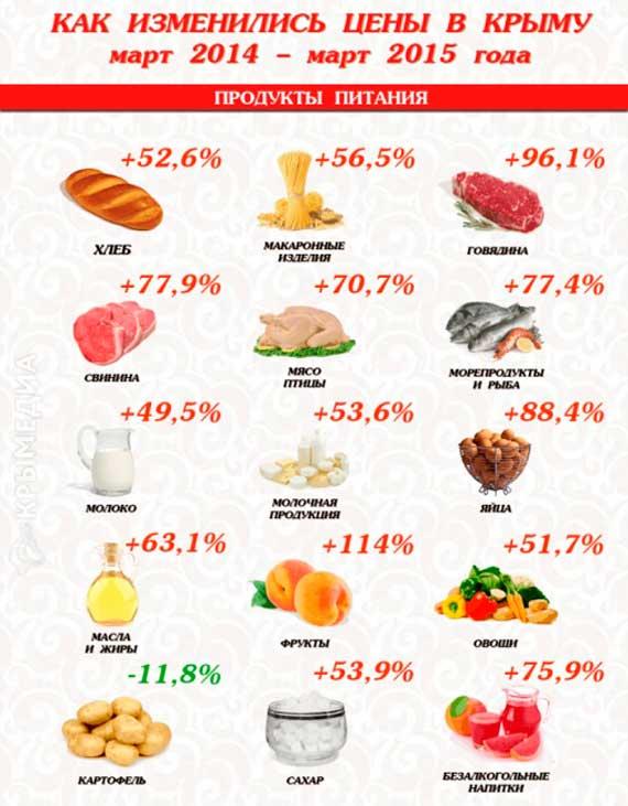Цены в австрии: питание, шопинг, развлечения