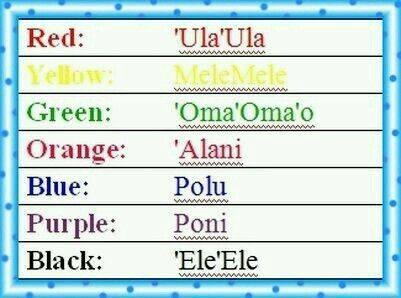Гавайский язык - вики