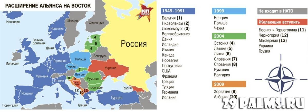 Работа в германии по польской визе [или карте побыта]
