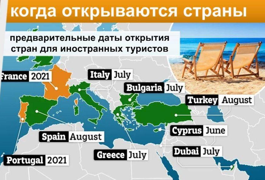 Еще несколько стран откроют границы с россией с 1 марта 2021 года