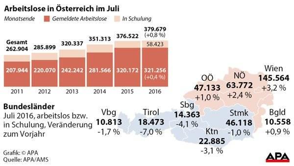Иммиграция в австрию: как получить внж в австрии?