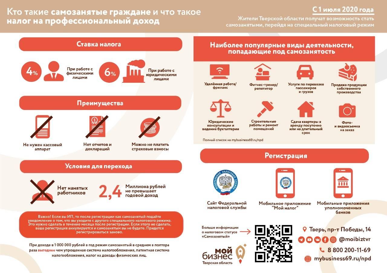 Как переехать в латвию на пмж: способы эмиграции из россии, отзывы переехавших