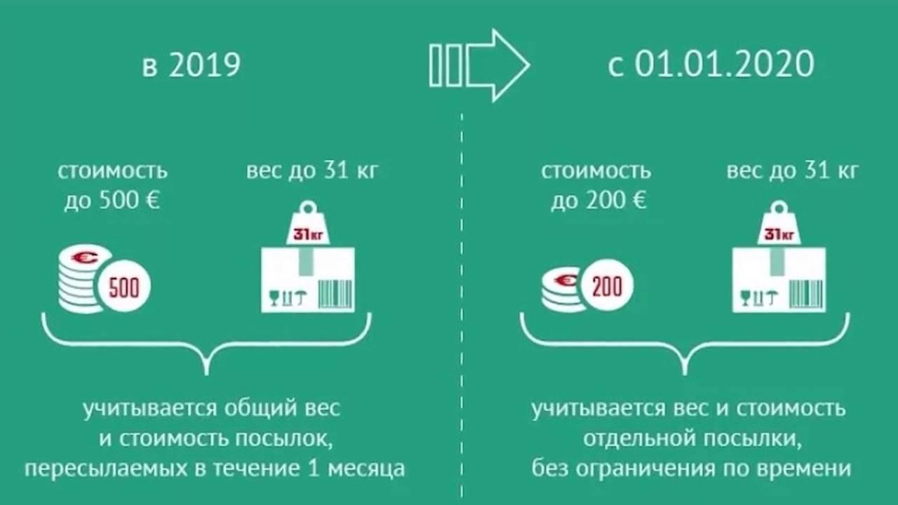 Kоронавирус 2019-ncov