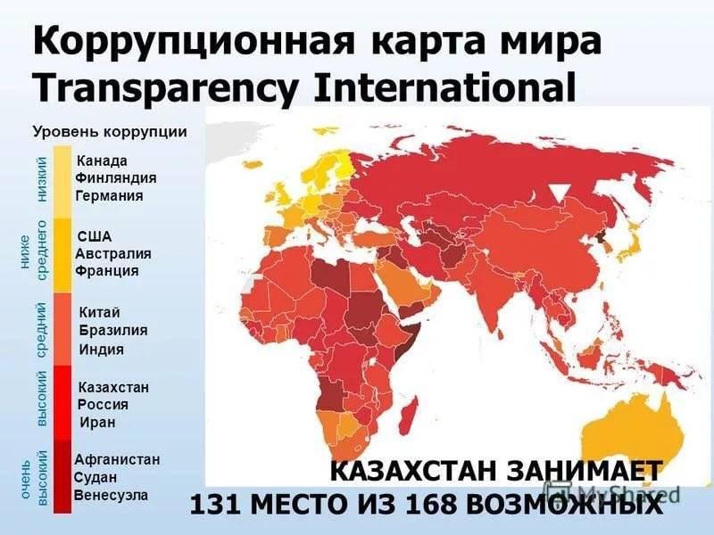 Как германии удалось побороть коррупцию и что из ее методов может взять на вооружение украина «  наблюдатель