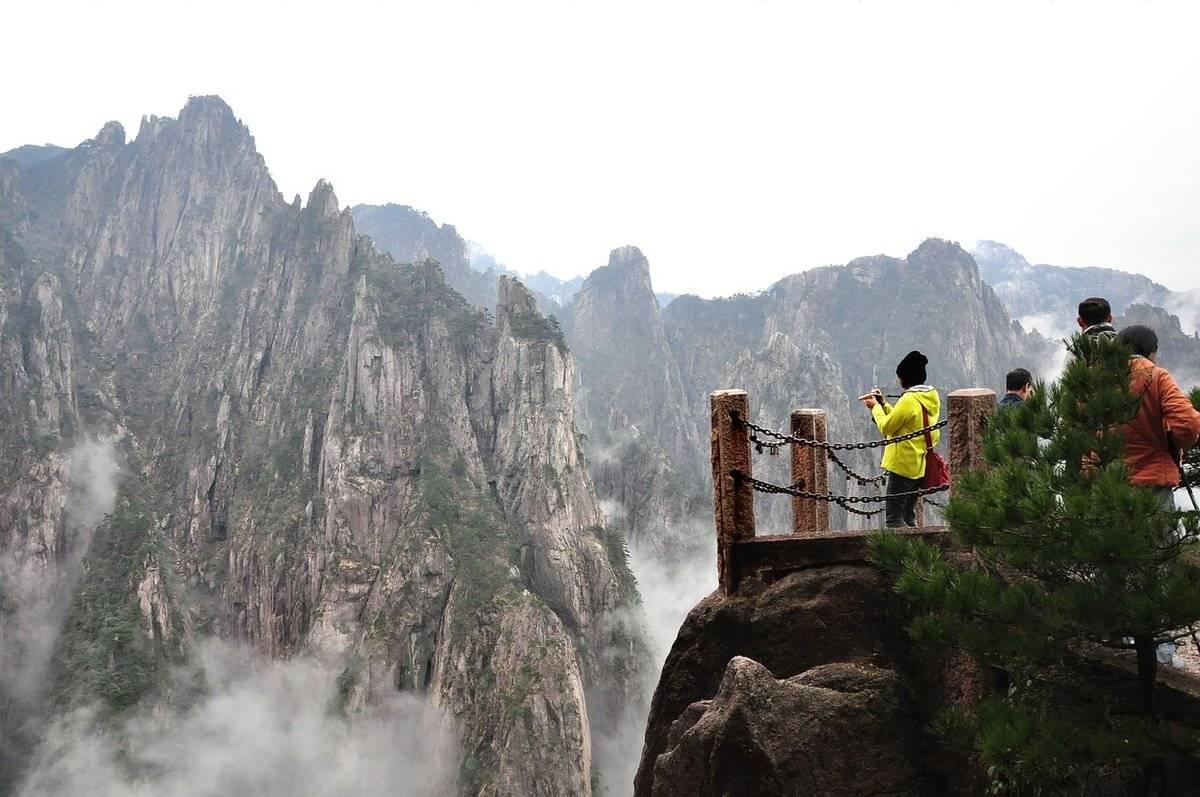 16 главных городов провинции шаньдун