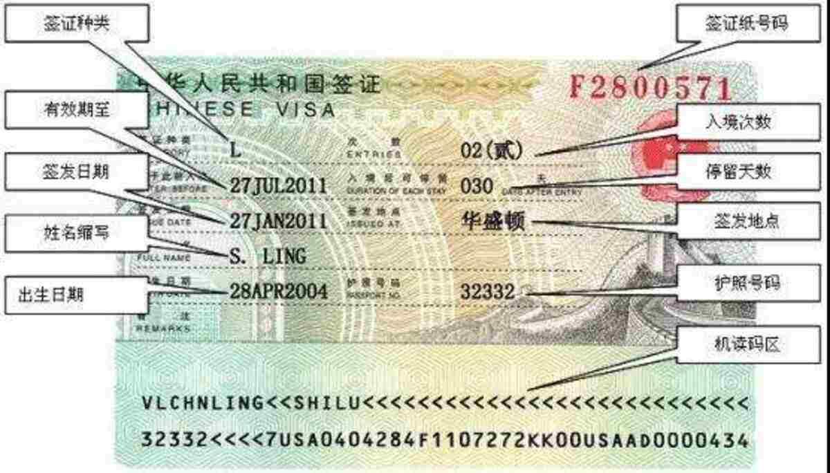 Туристическая виза в китай в 2021 году для россиян - сроки оформления и необходимые документы.