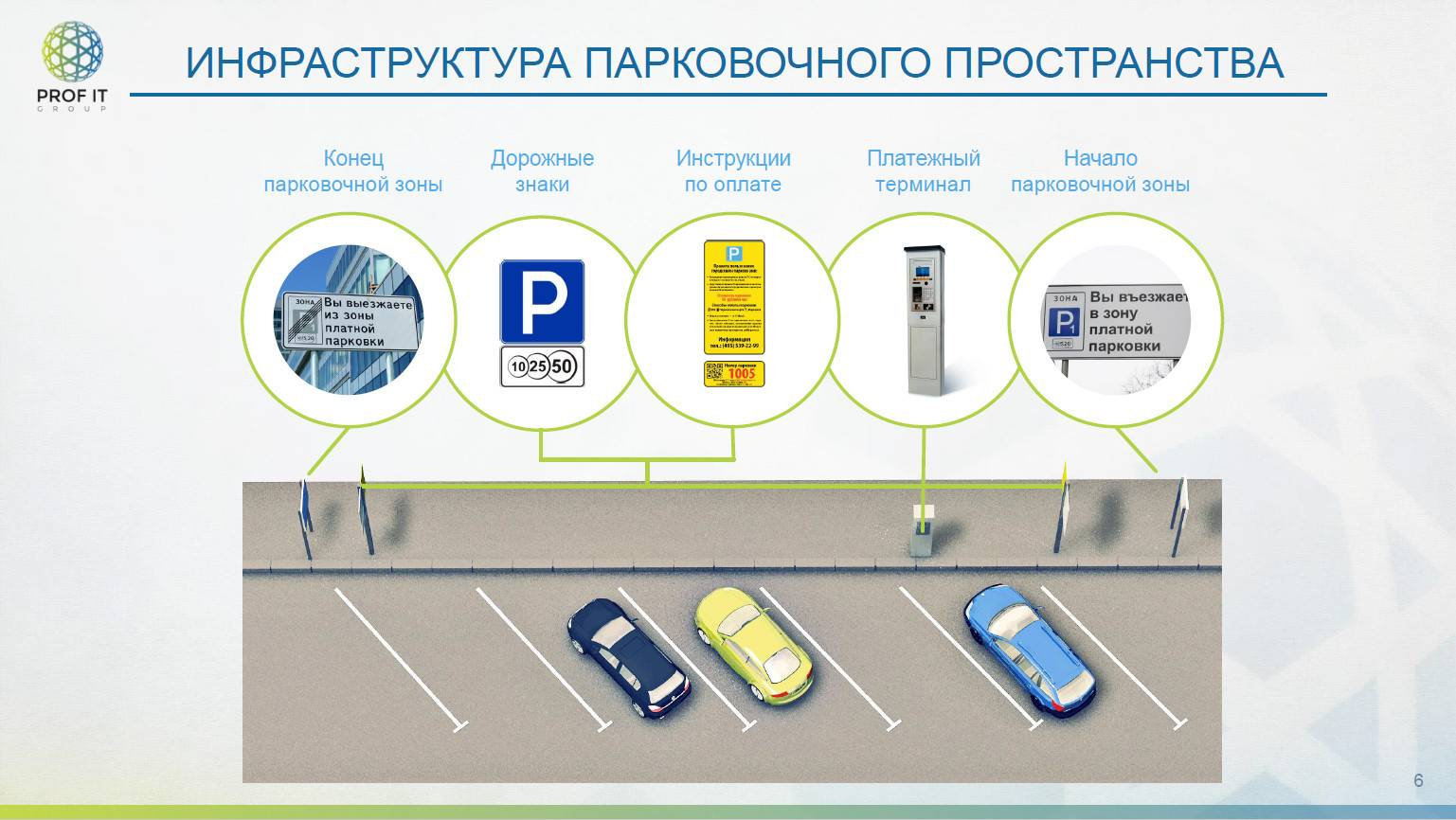 Особенности знака «платной парковки»