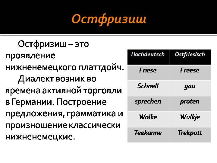 Какой язык в австрии: hochdeutsch, австрийский немецкий