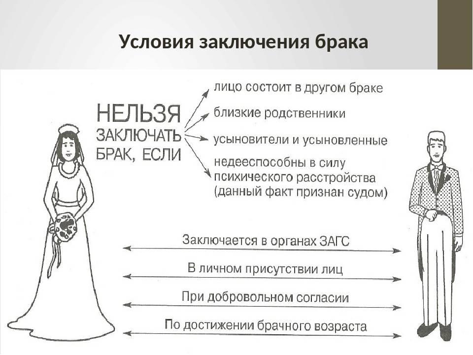 Брак с гражданином италии - юридическая сторона вопроса